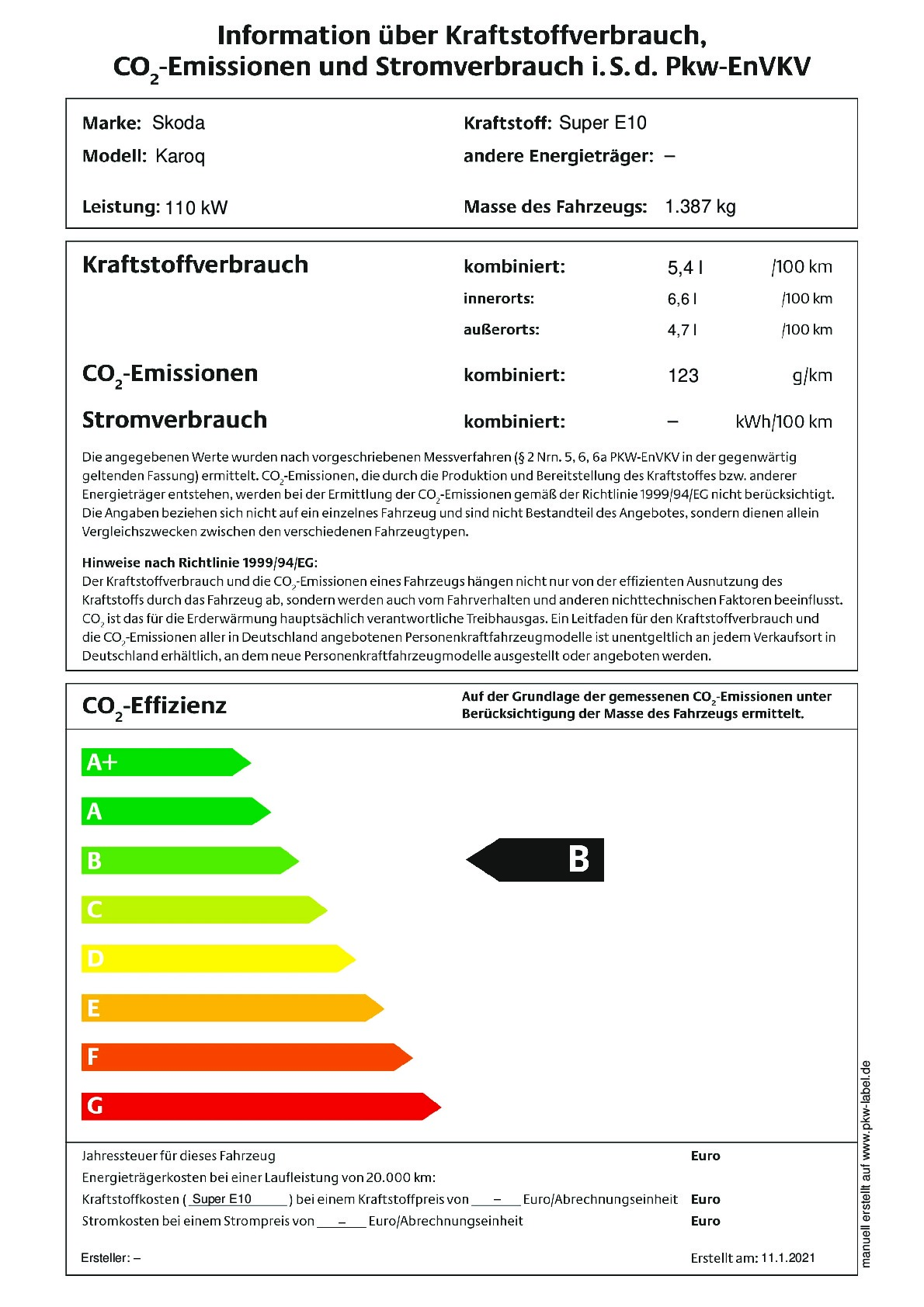 Energielabel 1,5 TSI DSG