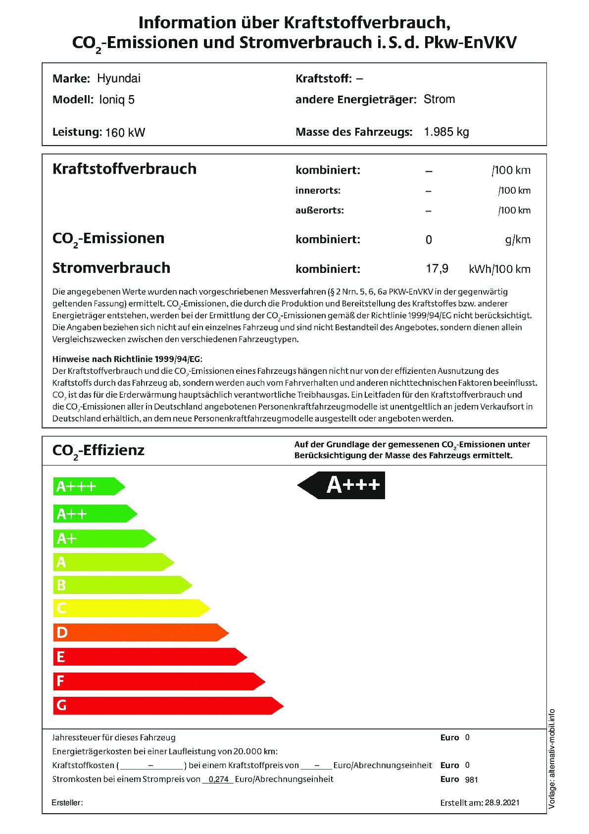Energielabel 72,6 kWh Heckantrieb