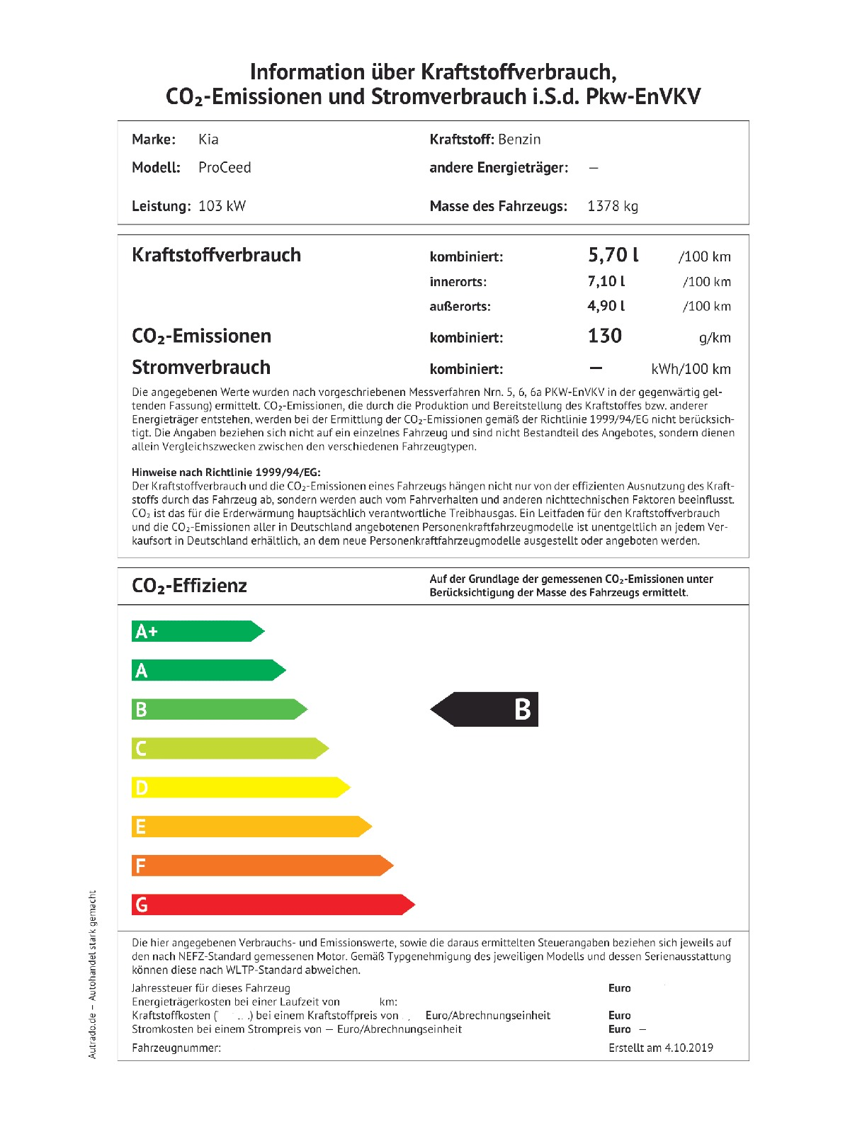 Energielabel 1.6 CRDi SCR 7DCT