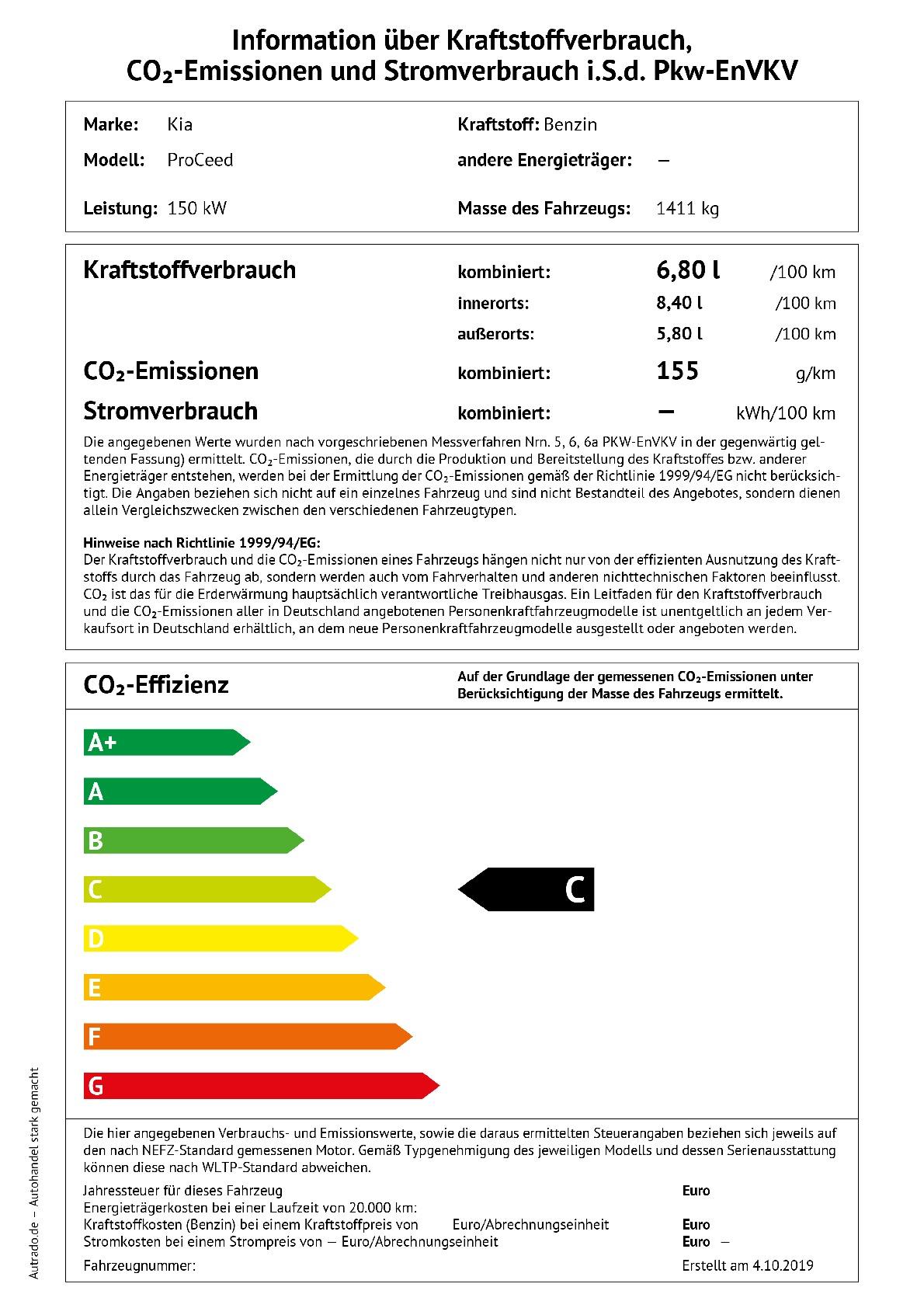 Energielabel 1.6 T-GDI GPR