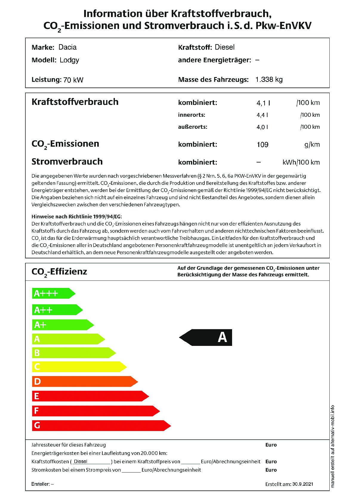 Energielabel Blue dCi 95 S&S (nur Lagerwagen)