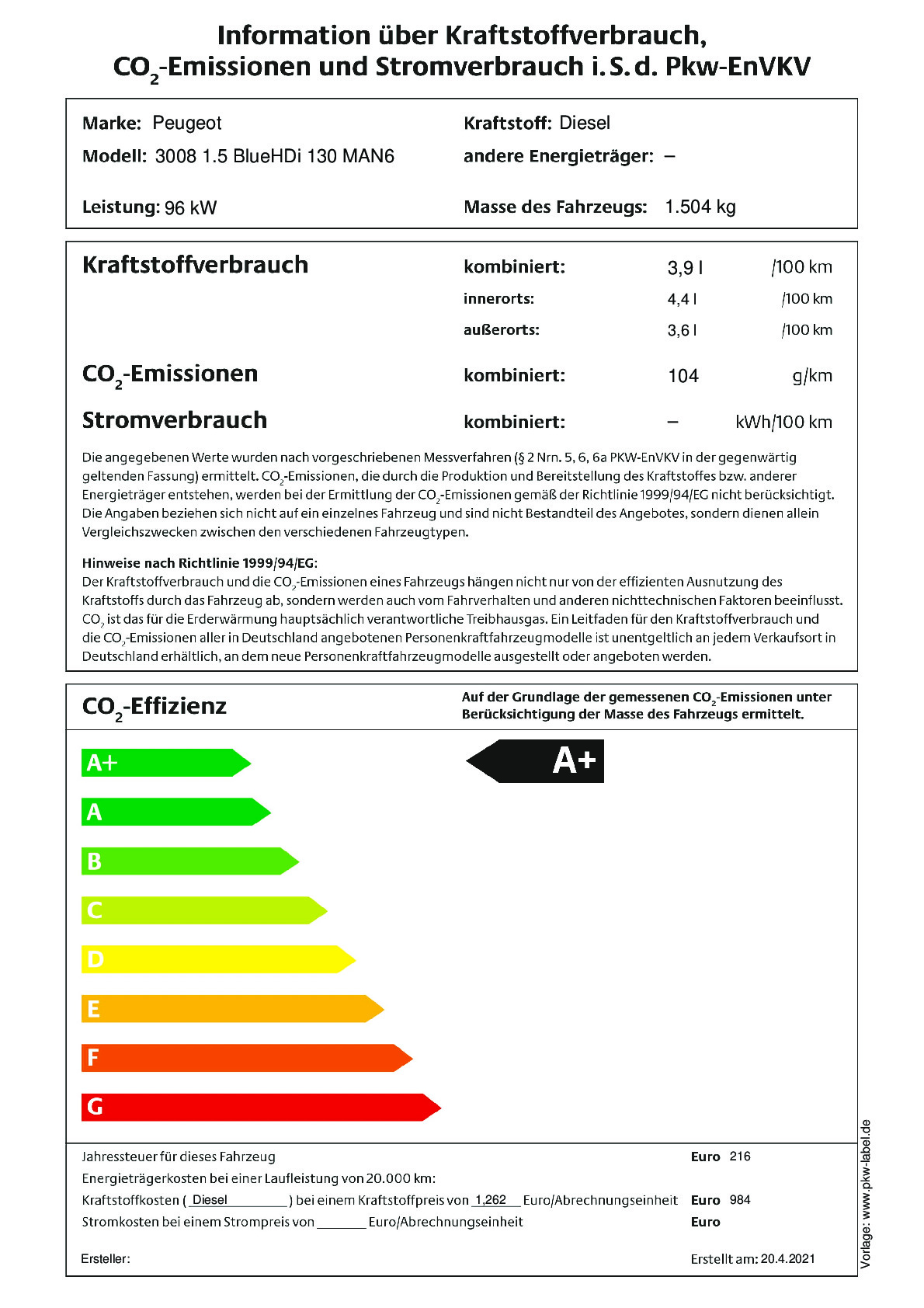 Energielabel 1.5 BlueHDI 130 S&S MAN6