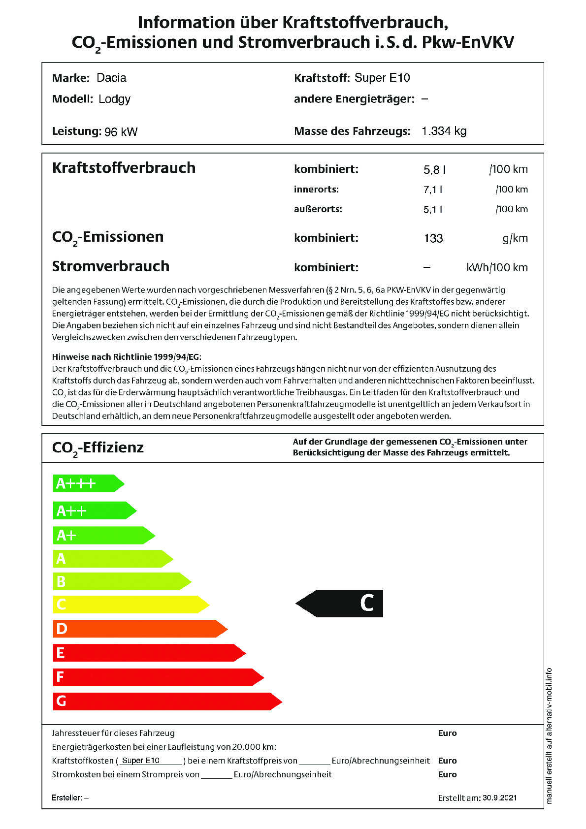 Energielabel TCe 130 GPF