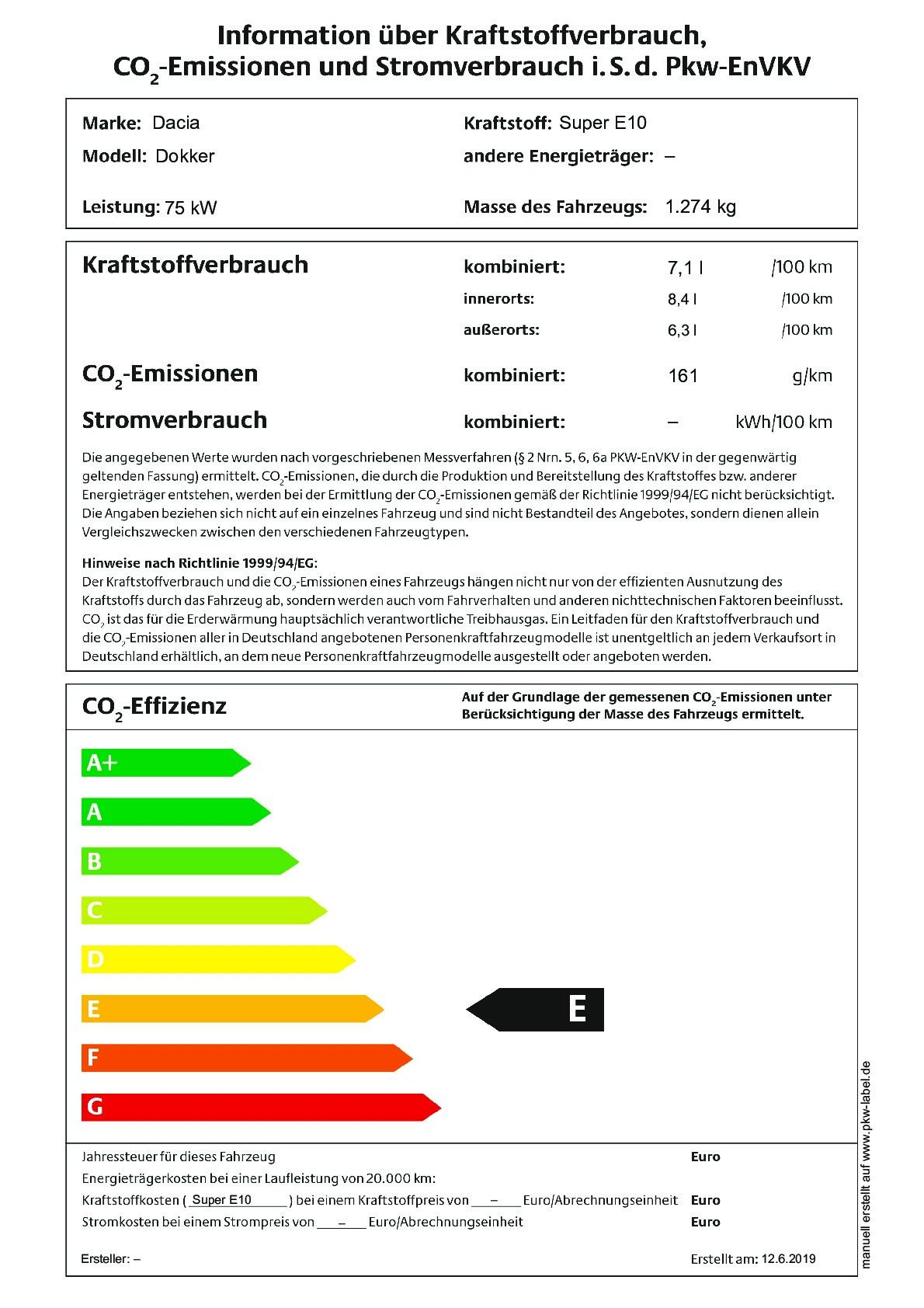Energielabel SCe 100 S&S  (Nur als Lagerwagen verfügbar)