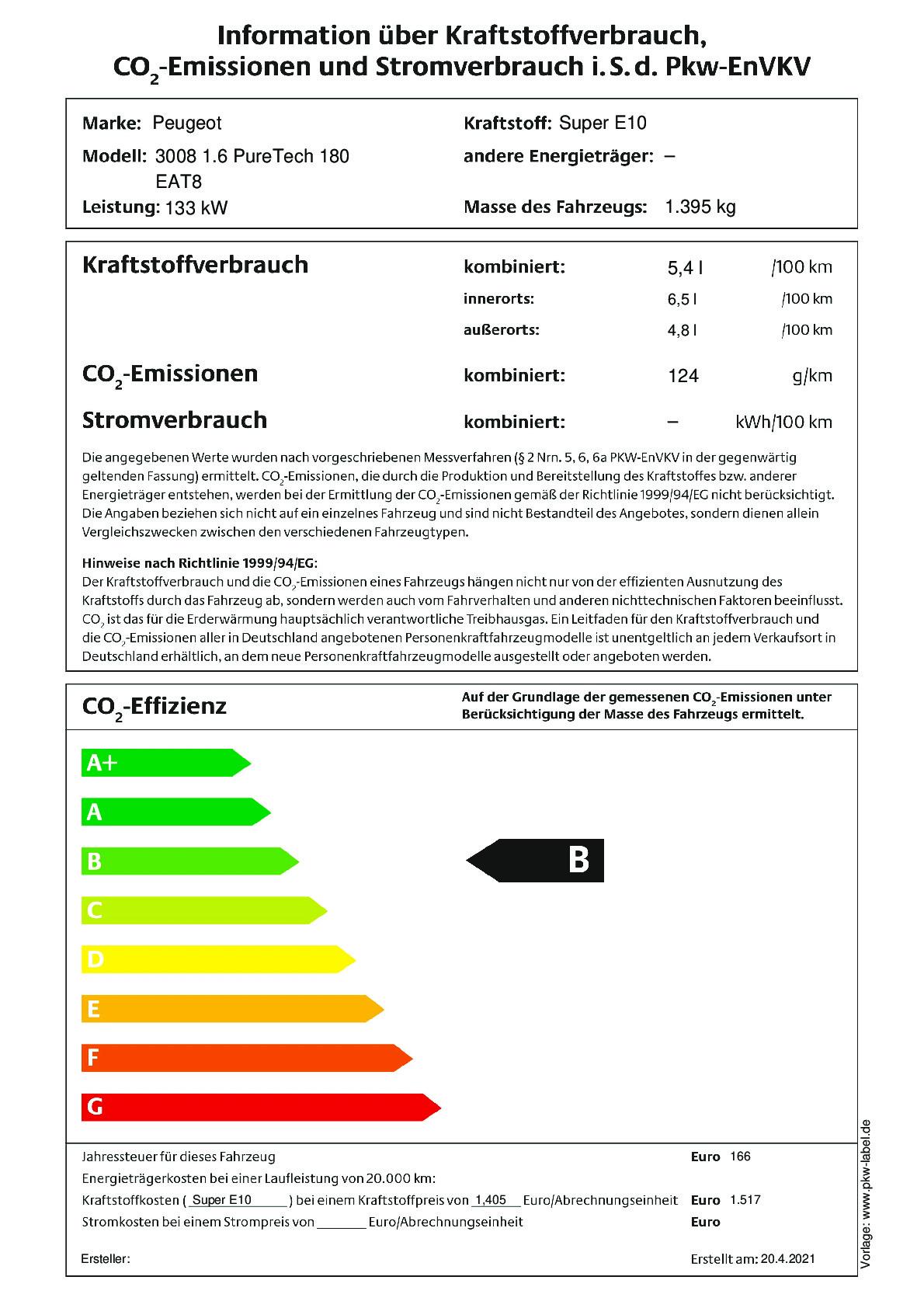 Energielabel 1.6 PureTech 180 S&S EAT8