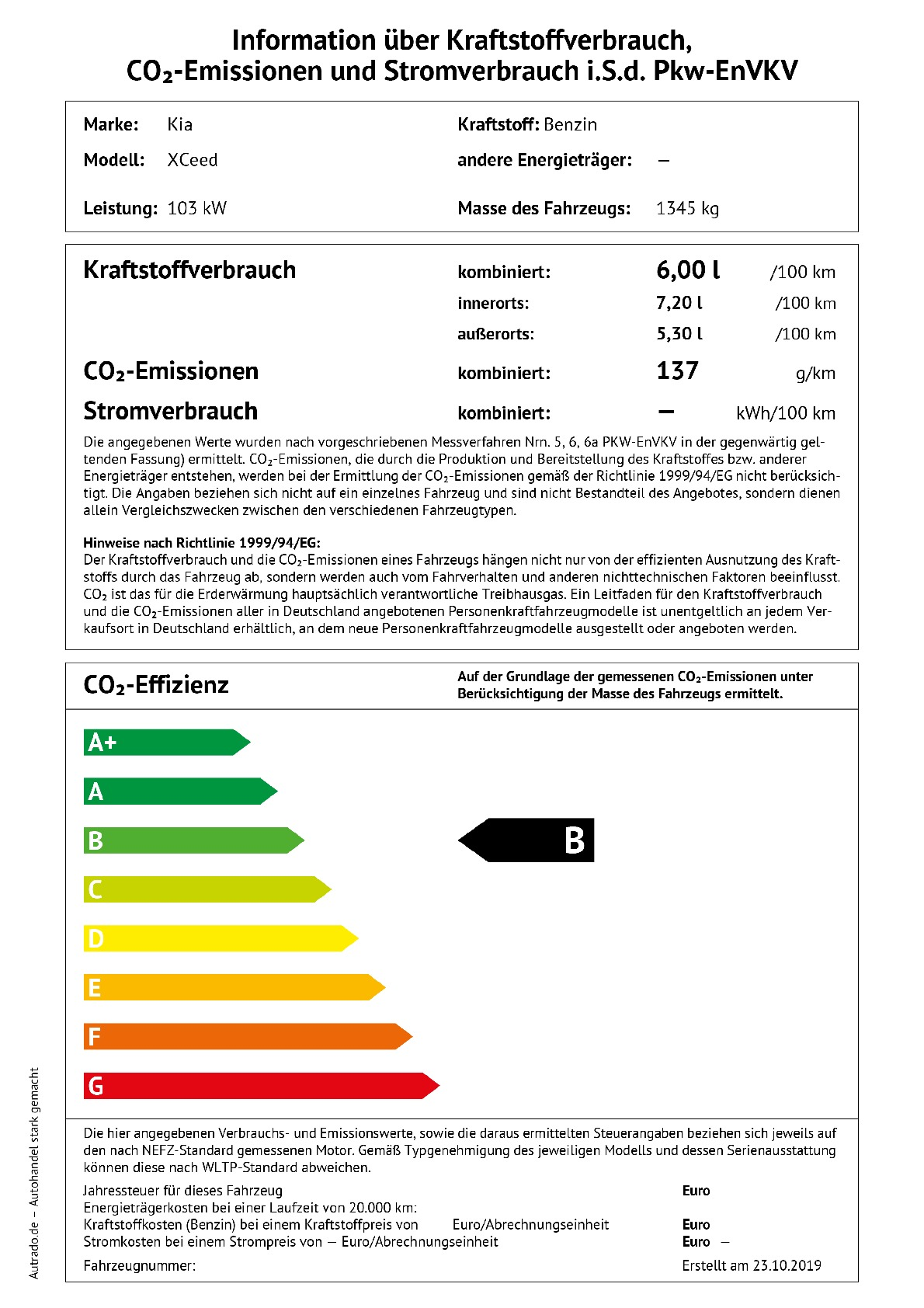 Energielabel 1.4 T-GDI GPF