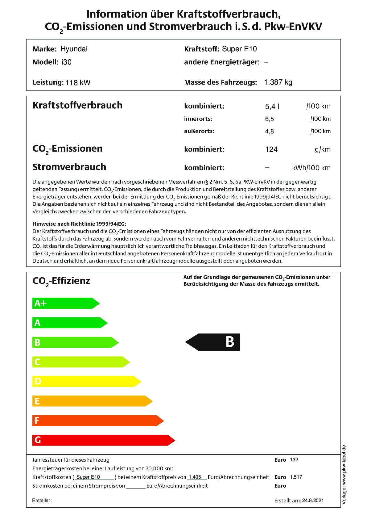 Energielabel 1.5 T-GDI 48V-Hybrid 7-Gang-DCT