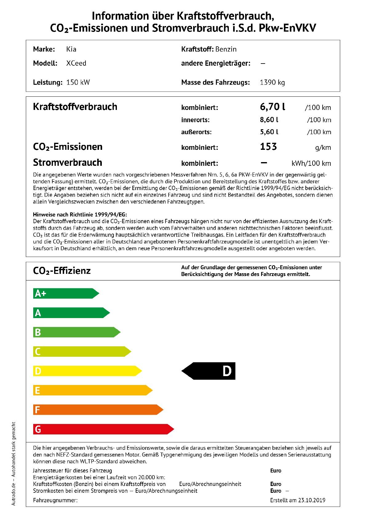 Energielabel 1.6 T-GDI GPF
