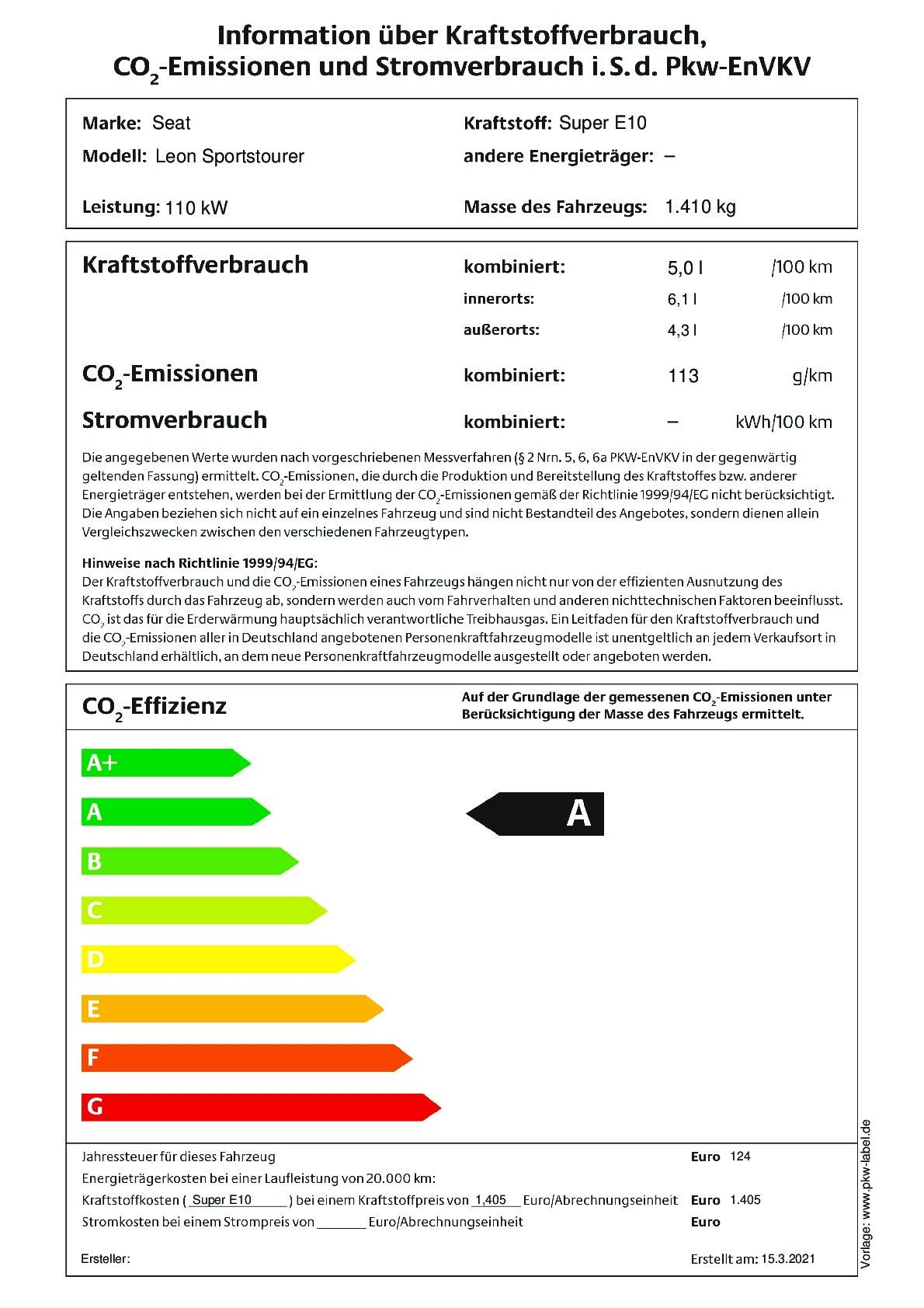 Energielabel 1.5 eTSI DSG