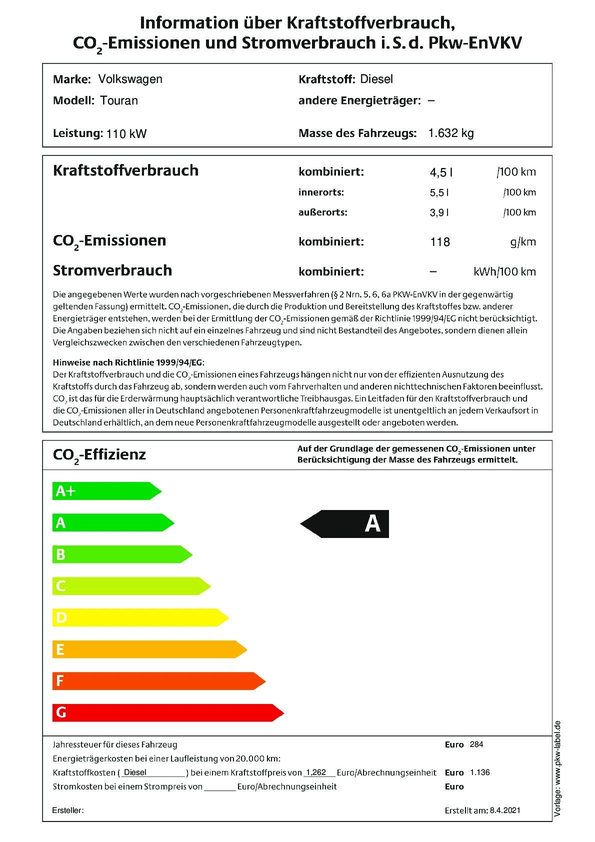 Energielabel 2,0 TDI DSG
