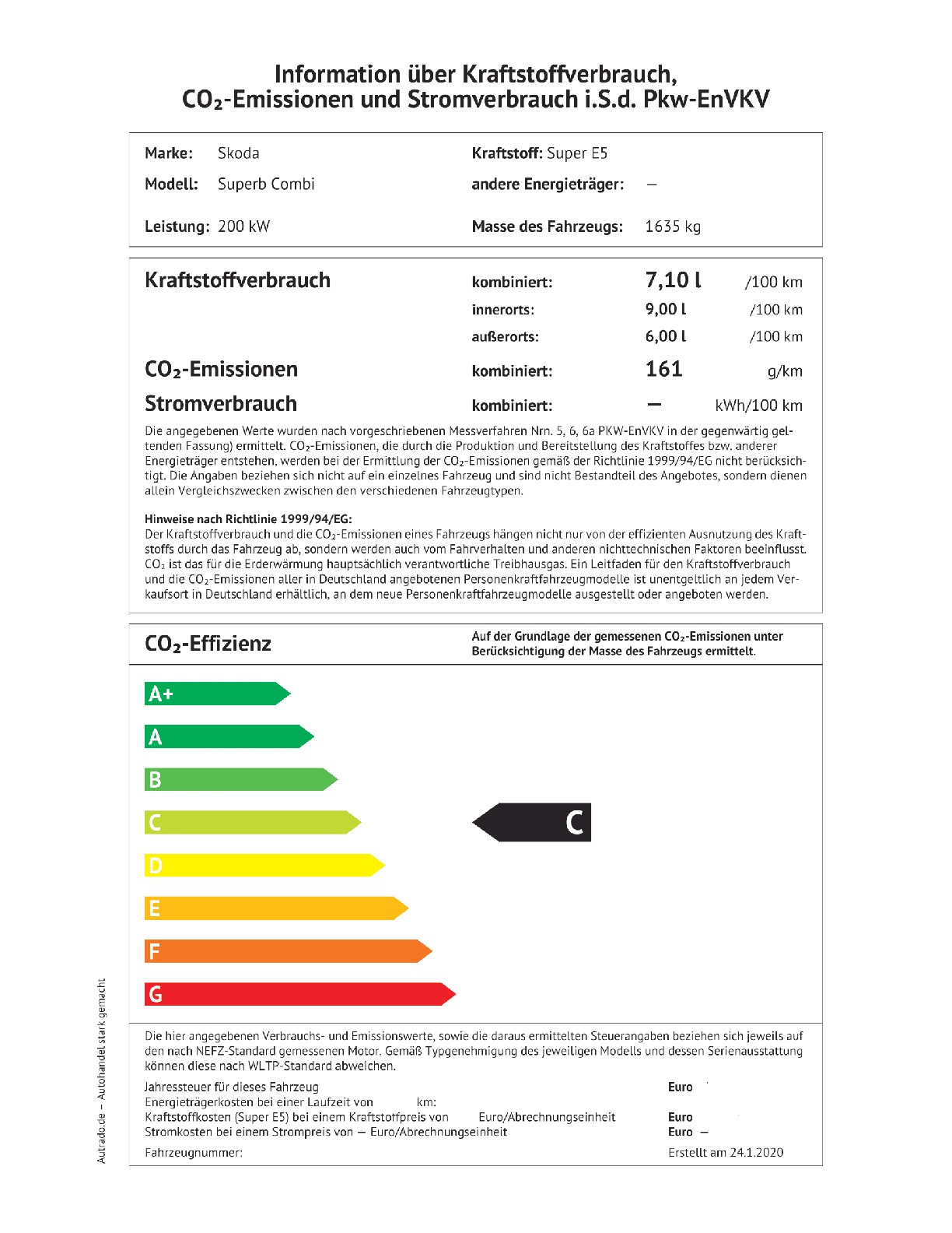 Energielabel 2.0 TSI DSG 4X4