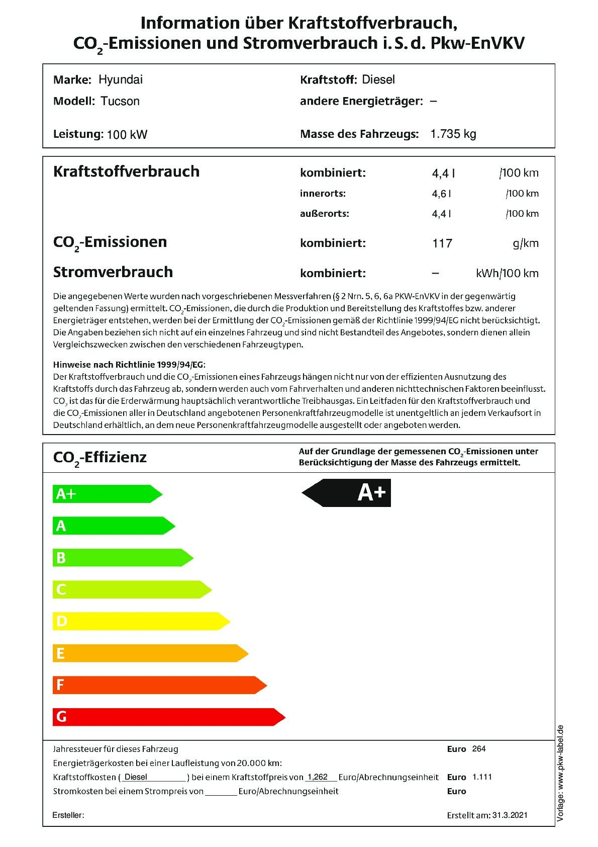 Energielabel 1,6 CRDI Mild Hybrid 7DCT