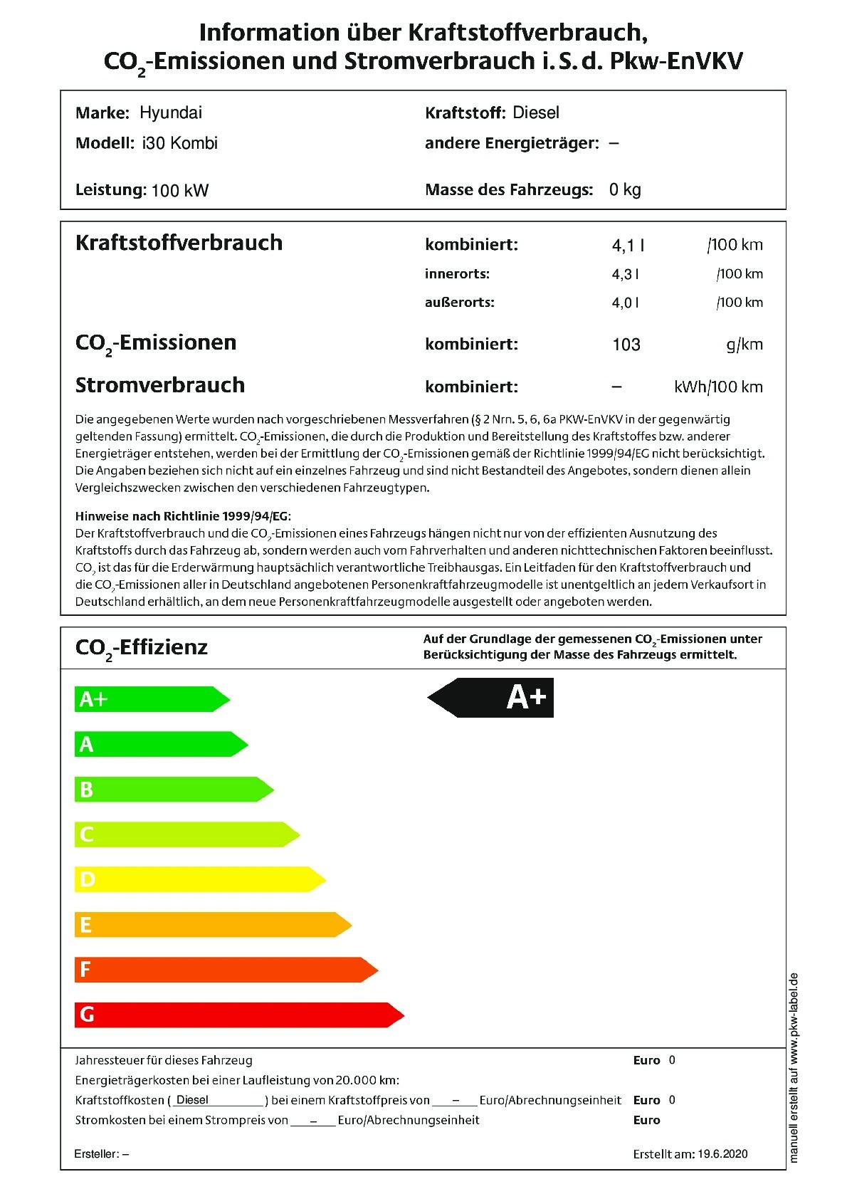 Energielabel 1.6 CRDi Mild Hybrid
